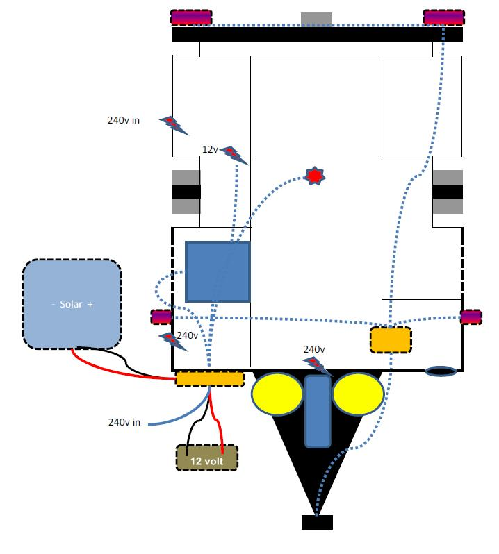Jayco Pop Up Camper Wiring Diagram from www.campertrailers.org