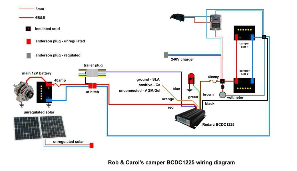 rv dc volt circuit breaker wiring diagram | your trailer may not,