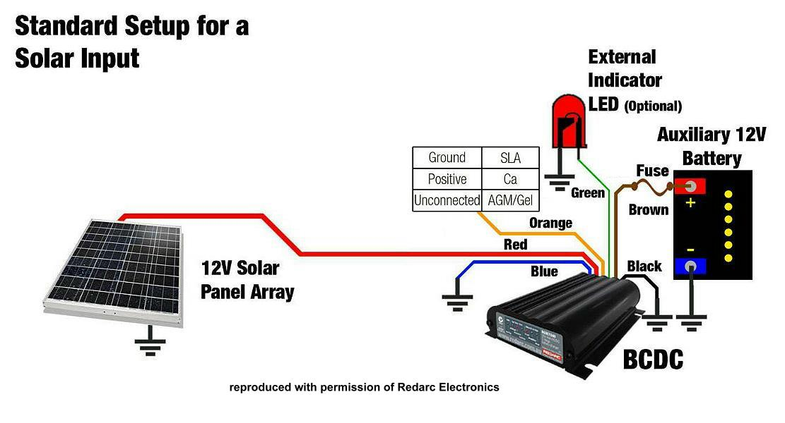 redarcbcdcinstall3 solar panel wiring diagram on wiring diagram on off switch