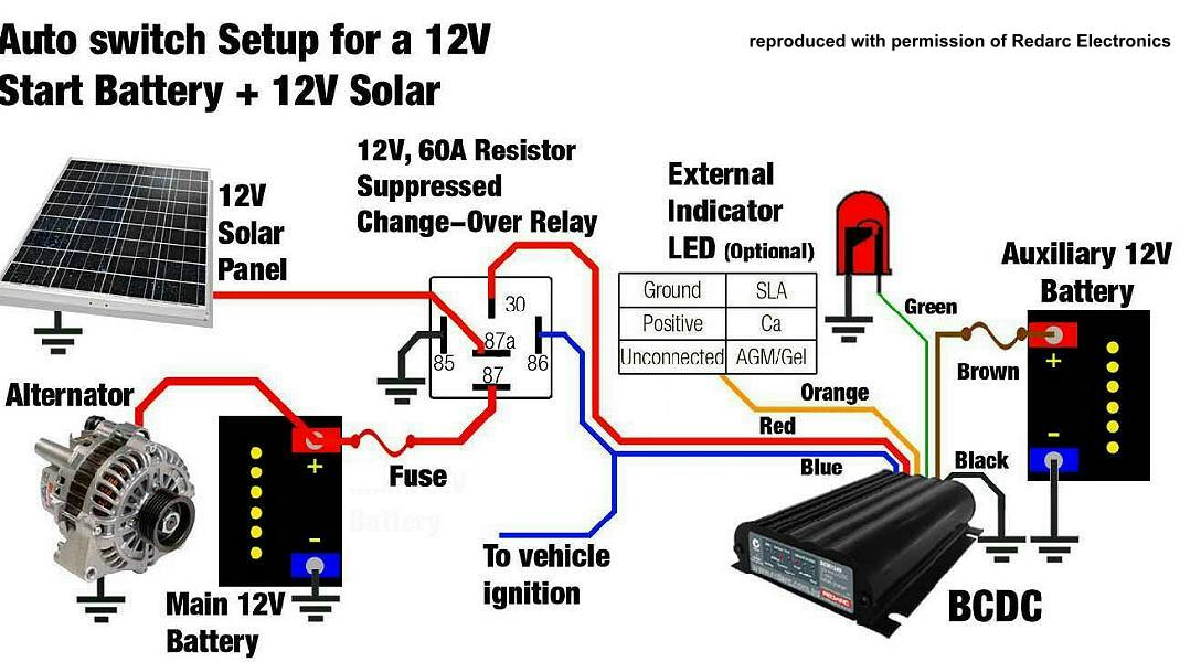 redarcbcdcinstall4 rob installs a redarc bcdc1225 charger 12v solar panel wiring diagram at gsmx.co
