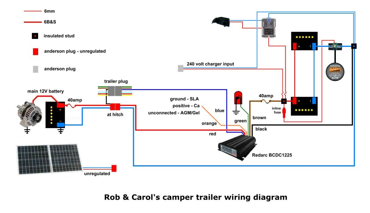 Wiring Diagrams For Solar Panel Installation Opinions About To Battery Diagram Rob Installs A Redarc Bcdc1225 Charger Electrical Typical