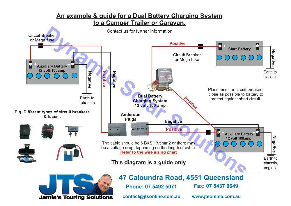 dual battery charging system to a camper