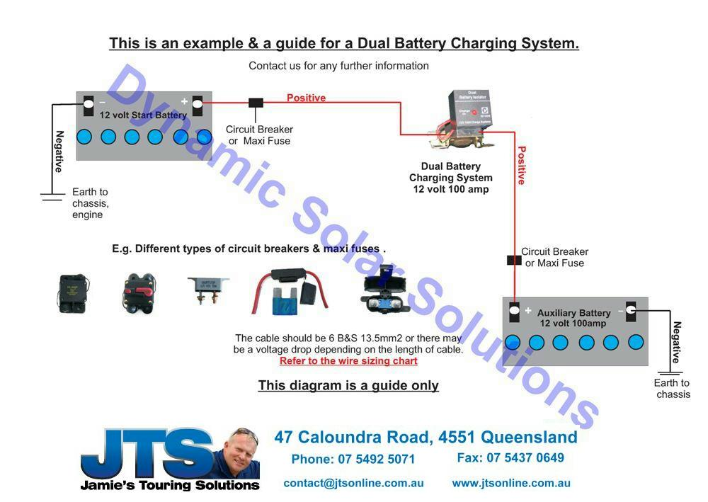 dual battery charging system. dual battery charging system to a c&er