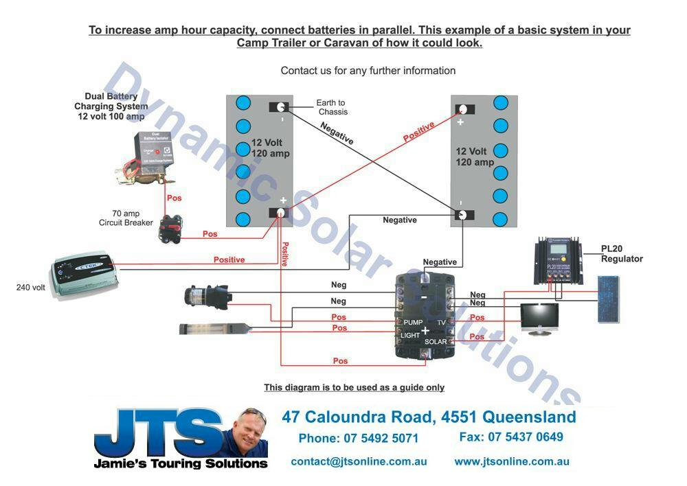 wiring increase amp hour 12 volt camper wiring diagrams 12v electrics for camper trailer wiring diagram at bayanpartner.co
