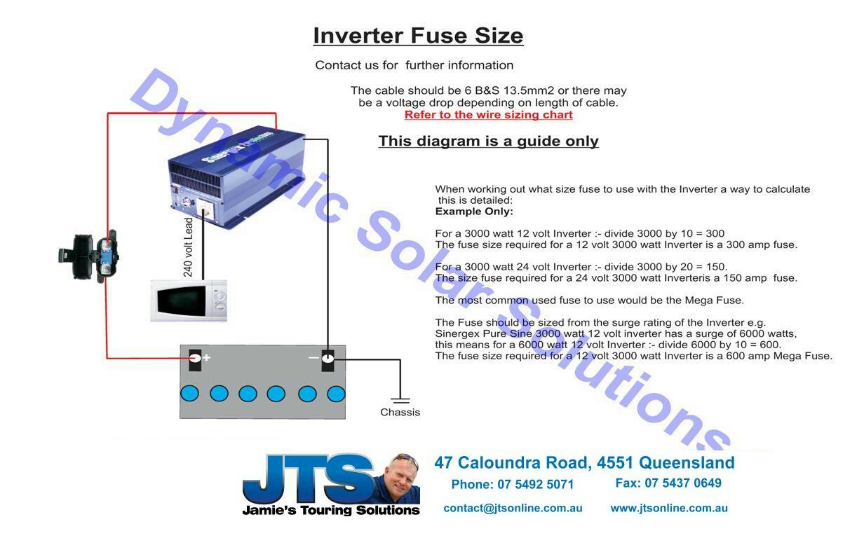 Wiring Inverter Fuse Size on 12 volt solar wiring diagram