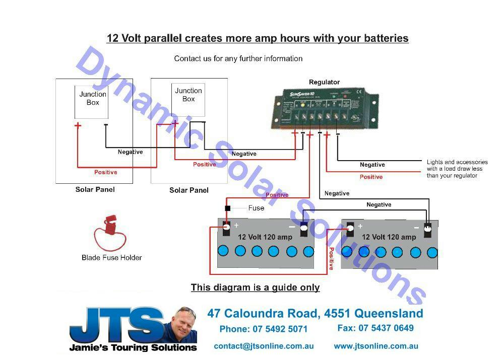 jamies 12 volt camper wiring diagrams solar panels to batteries via regulator